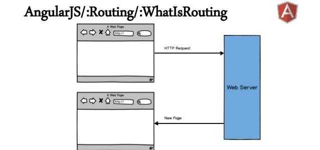 Angular.js – Membuat Konten Dinamis dengan Injektor Angular-Route